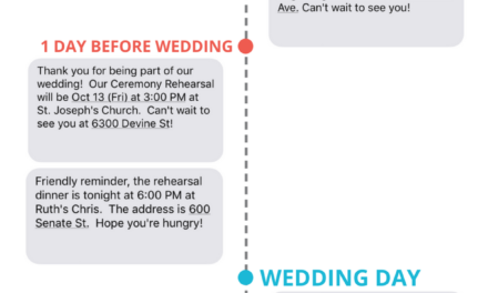 Top WedTexts Reminders for an Effortless Wedding Guest Experience