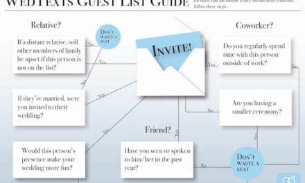 How to Create a Wedding Guest List – Step by Step Guide
