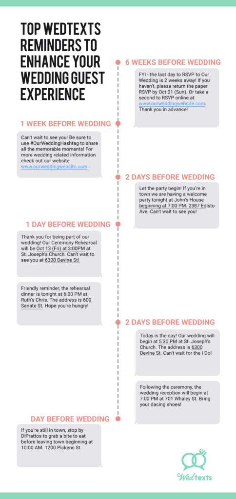 sample wedding text message reminder  timeline